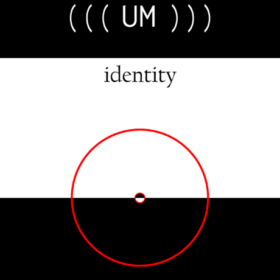 NOVINKA e-kniha: Um identity